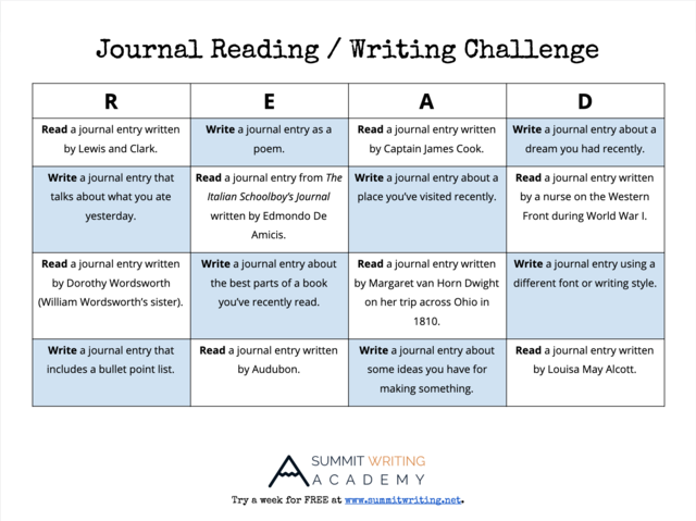 Journal Reading/Writing Challenge