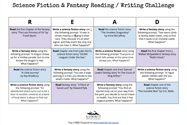 Science Fiction & Fantasy Reading/ Writing Challenge